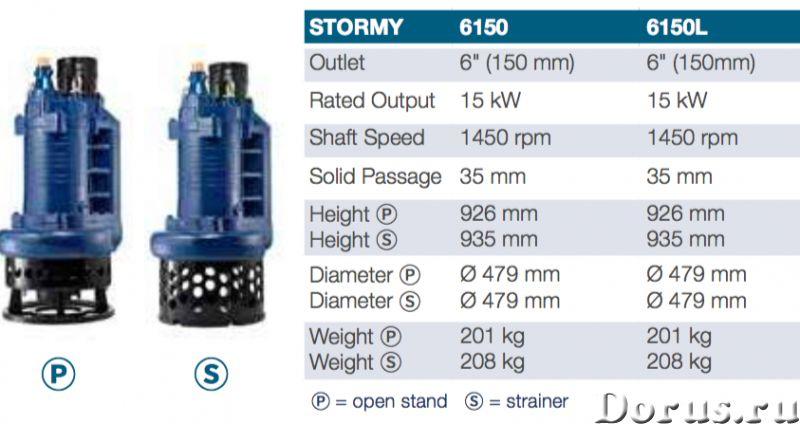 Аренда погружного шламового насоса 300м3/ч 22м - Промышленное оборудование - Погружной шламовый насо..., фото 2