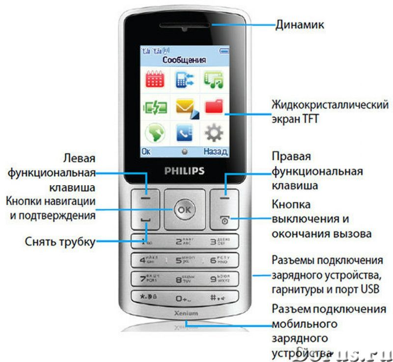 Новый Philips Xenium X130 (80 дней в режиме ожидания) - Телефоны - Телефон абсолютно-новый (не испол..., фото 3