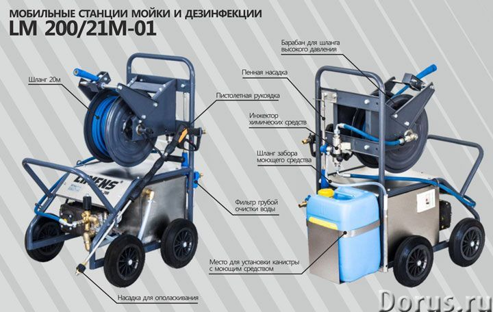 Промышленные гидроструйные аппараты высокого давления серии LM - Промышленное оборудование - Компани..., фото 5