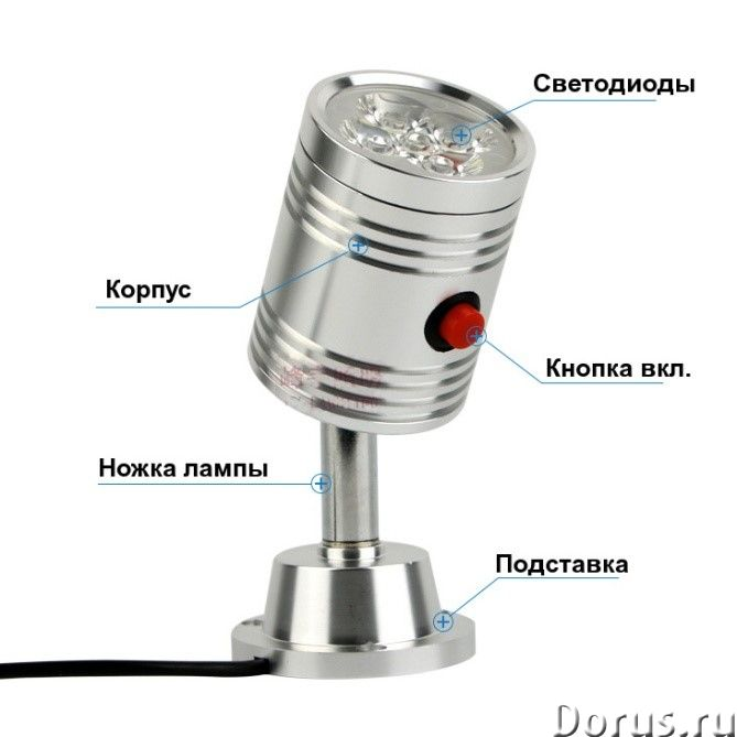 Work Light Светодиодная лампа 3 Вт/5 Вт - Промышленное оборудование - • Work Light — лампа для подсв..., фото 1