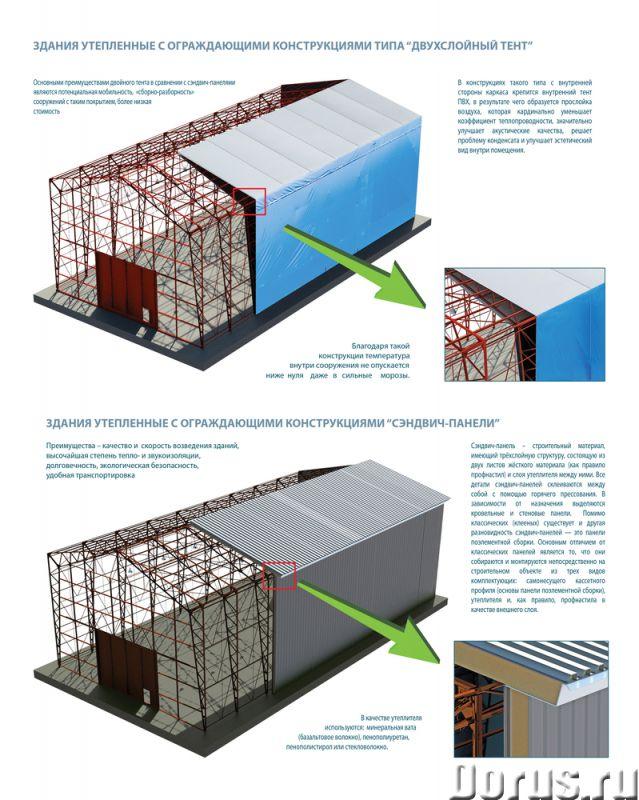 Быстровозводимые здания, ангары, склады - Строительные услуги - Мы производит тентовые конструкции..., фото 1